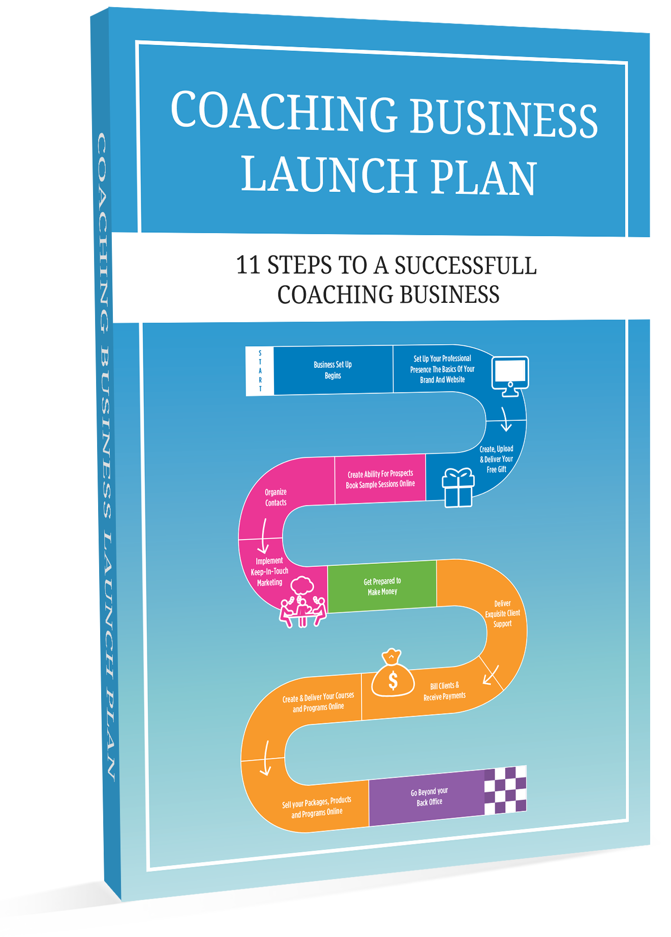 [Download] Simple Steps to Streamline Your Business