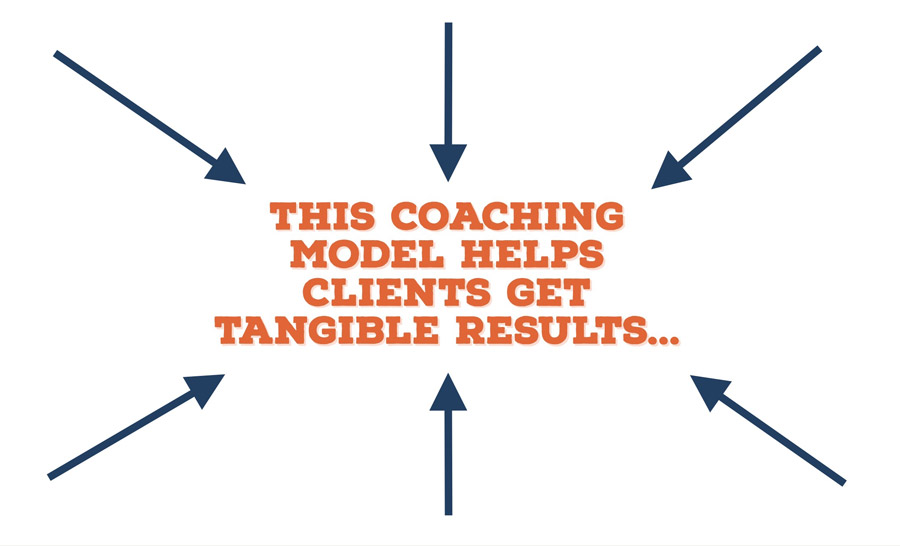 This Coaching Model Helps Clients Get Tangible Results…